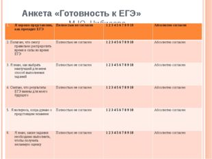 Анкета «Готовность к ЕГЭ» М.Ю. Чибисова Я хорошо представляю, как проходит ЕГ