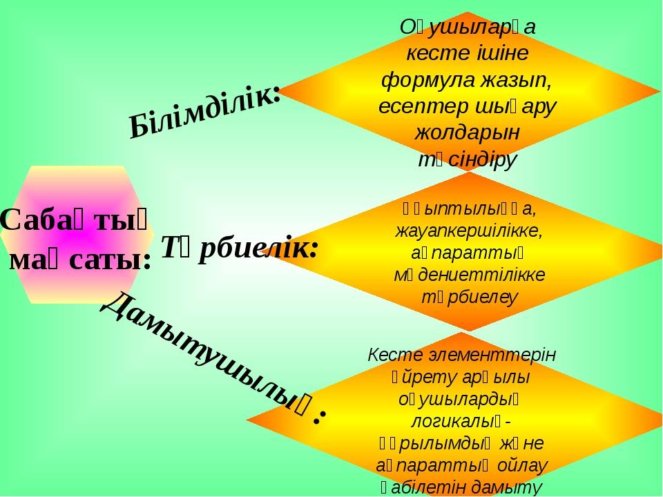 Кесте элементтерін үйрету арқылы оқушылардың логикалық-құрылымдық және ақпар...