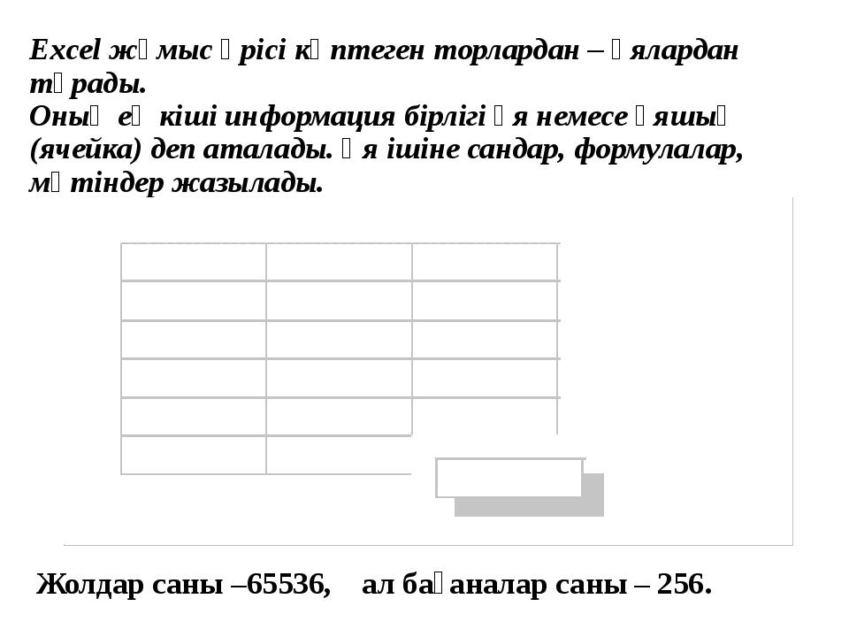 5. Excel құжаттарының атауы қандай кеңейткішпен сақталады? А. Dos Б. Doc С....