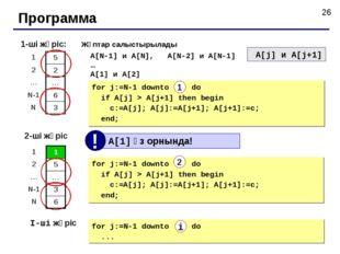 Программа 1-ші жүріс: Жұптар салыстырылады A[N-1] и A[N], A[N-2] и A[N-1] … A
