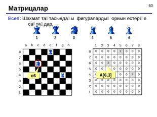 Матрицалар Есеп: Шахмат тақтасындағы фигуралардың орнын естеріңе сақтаңдар. 1