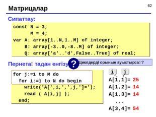 Матрицалар Сипаттау: const N = 3; M = 4; var A: array[1..N,1..M] of integer;