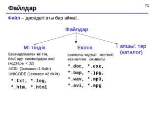 Файлдар Файл – дискідегі аты бар аймақ. Файлдар Безенділімеген мәтін, басқару