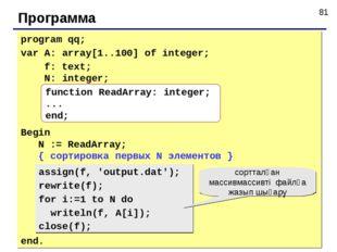 Программа program qq; var A: array[1..100] of integer; f: text; N: integer; B