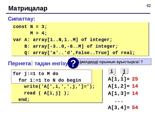 Матрицалар Сипаттау: const N = 3; M = 4; var A: array[1..N,1..M] of integer;...