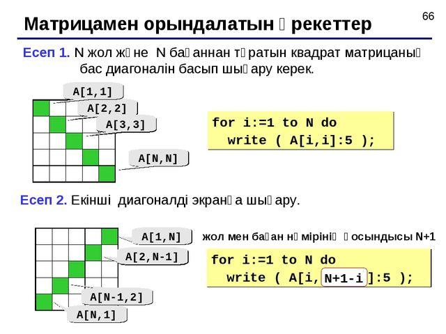 Матрицамен орындалатын әрекеттер Есеп 1. N жол және N бағаннан тұратын квадра...