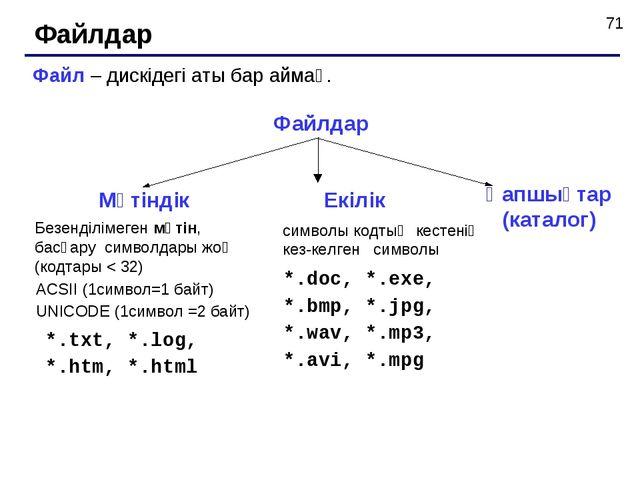 Файлдар Файл – дискідегі аты бар аймақ. Файлдар Безенділімеген мәтін, басқару...