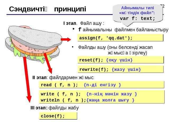 Сэндвичтің принципі I этап. Файл ашу : f айнымалыны файлмен байланыстыру Файл...