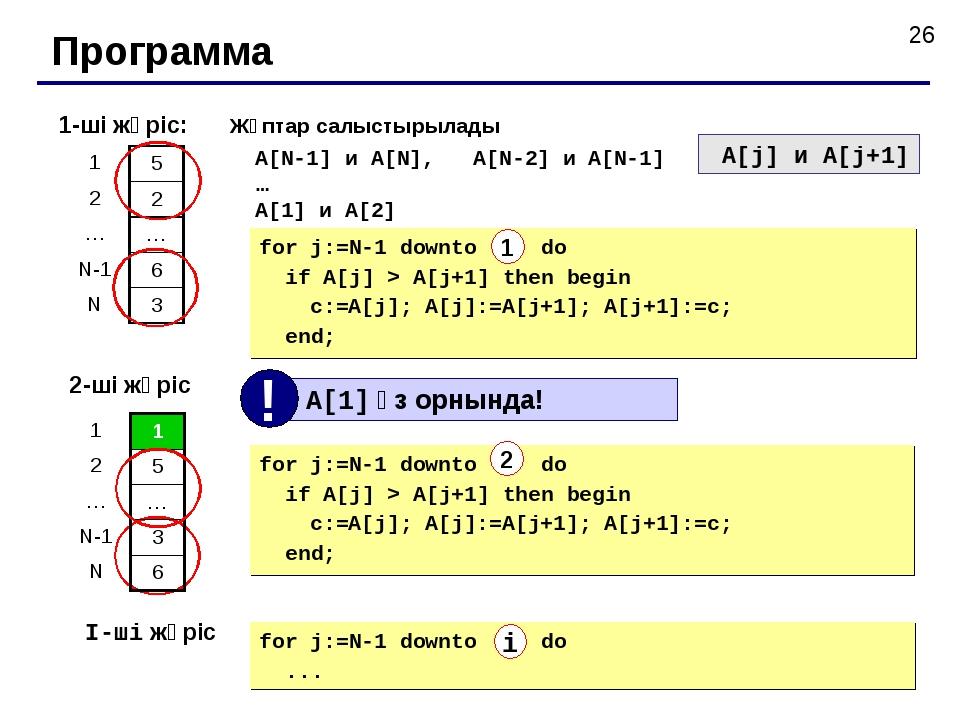 Программа 1-ші жүріс: Жұптар салыстырылады A[N-1] и A[N], A[N-2] и A[N-1] … A...