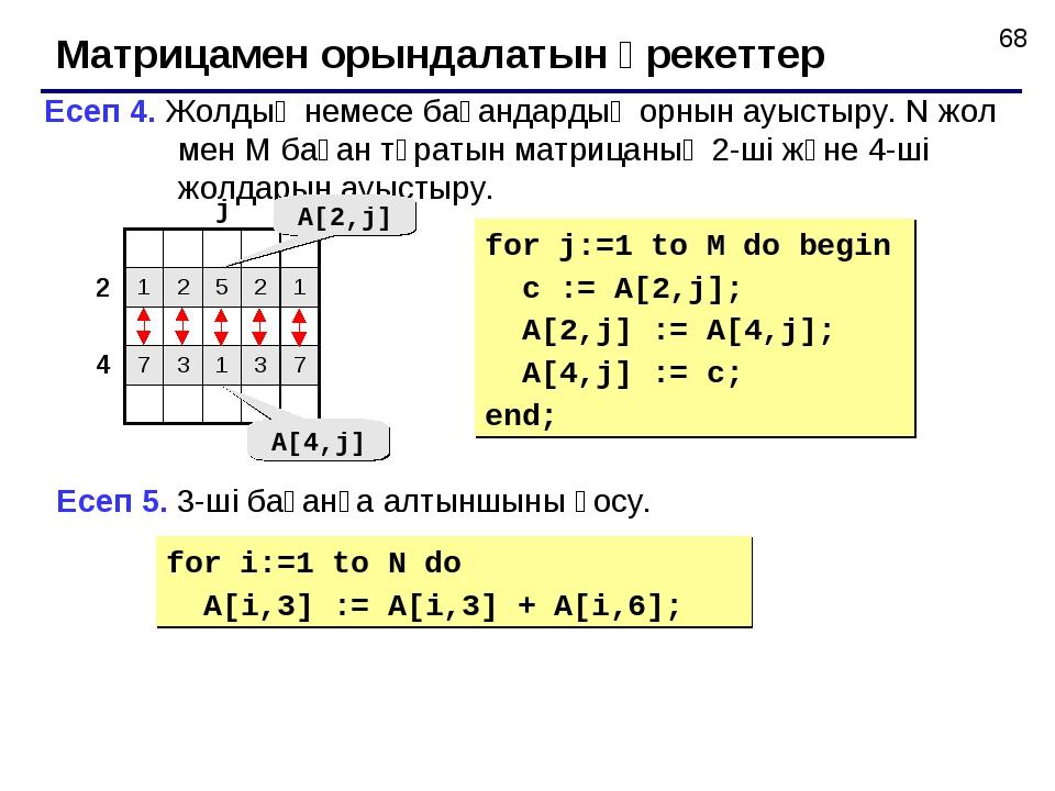 Матрицамен орындалатын әрекеттер Есеп 4. Жолдың немесе бағандардың орнын ауыс...