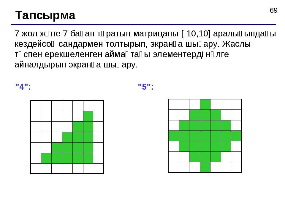 Тапсырма 7 жол және 7 баған тұратын матрицаны [-10,10] аралығындағы кездейсоқ...