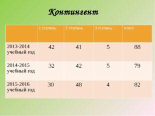 Контингент 1ступень 2 ступень 3 ступень итого 2013-2014 учебный год 42 41 5 8