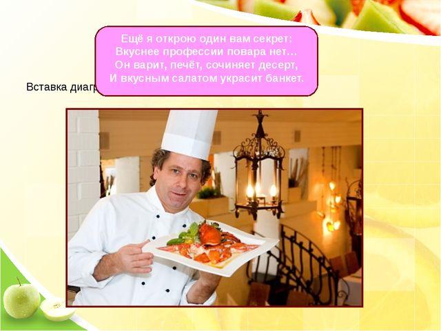 Ещё я открою один вам секрет: Вкуснее профессии повара нет… Он варит, печёт,...