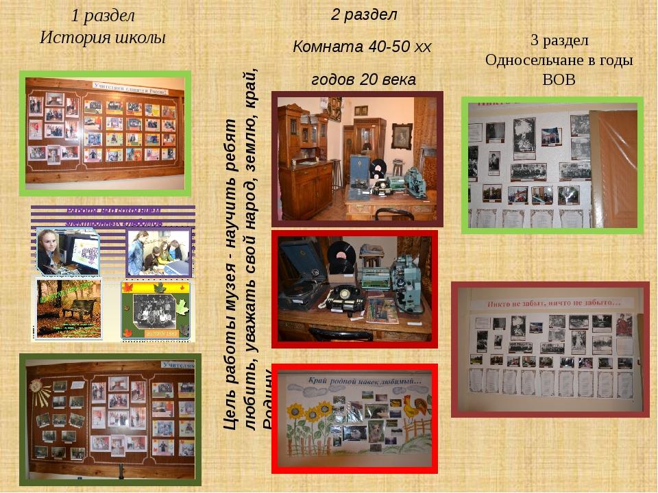 1 раздел История школы 2 раздел Комната 40-50 хх годов 20 века Цель работы му...