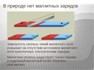 В природе нет магнитных зарядов Замкнутость силовых линий магнитного поля ука