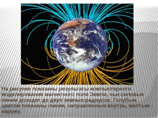 На рисунке показаны результаты компьютерного моделирования магнитного поля Зе