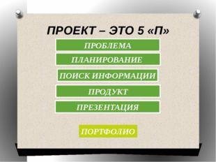 ПРОЕКТ – ЭТО 5 «П» ПРОБЛЕМА ПЛАНИРОВАНИЕ ПОИСК ИНФОРМАЦИИ ПРОДУКТ ПРЕЗЕНТАЦИЯ