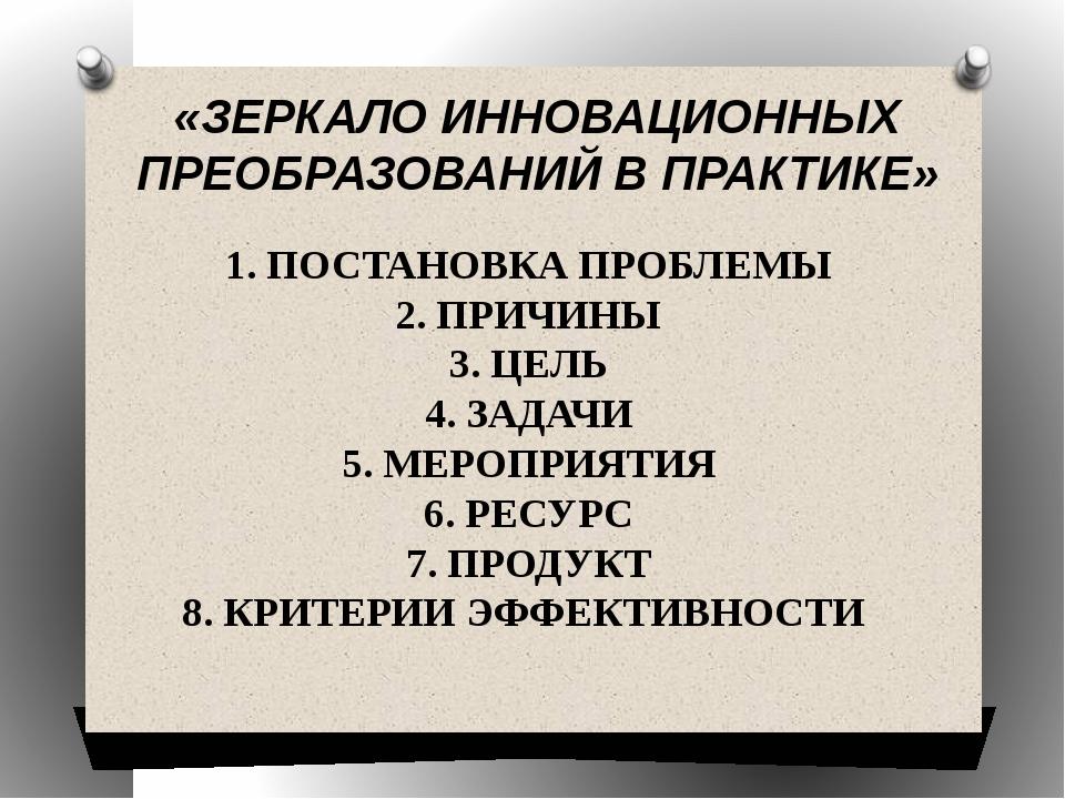 «ЗЕРКАЛО ИННОВАЦИОННЫХ ПРЕОБРАЗОВАНИЙ В ПРАКТИКЕ» 1. ПОСТАНОВКА ПРОБЛЕМЫ 2. П...