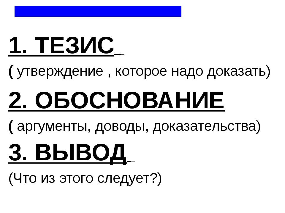 1. ТЕЗИС ( утверждение , которое надо доказать) 2. ОБОСНОВАНИЕ ( аргументы, д...