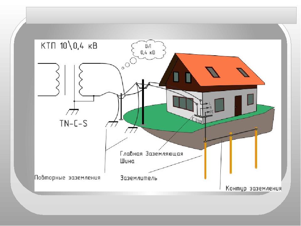 Как сделать ремонт на кухне 9 кв.м с лоджией