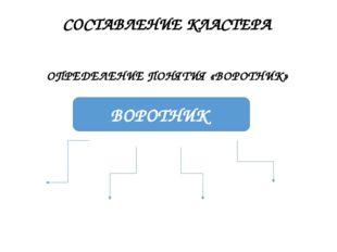 СОСТАВЛЕНИЕ КЛАСТЕРА ОПРЕДЕЛЕНИЕ ПОНЯТИЯ «ВОРОТНИК» ВОРОТНИК