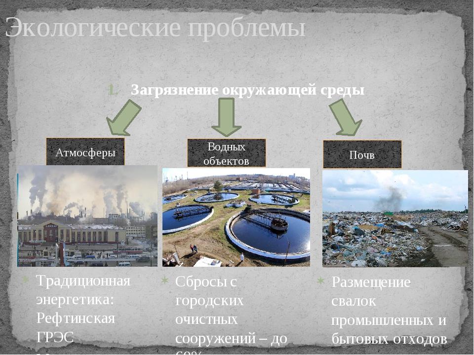 Экологические проблемы Загрязнение окружающей среды Атмосферы Водных объектов...