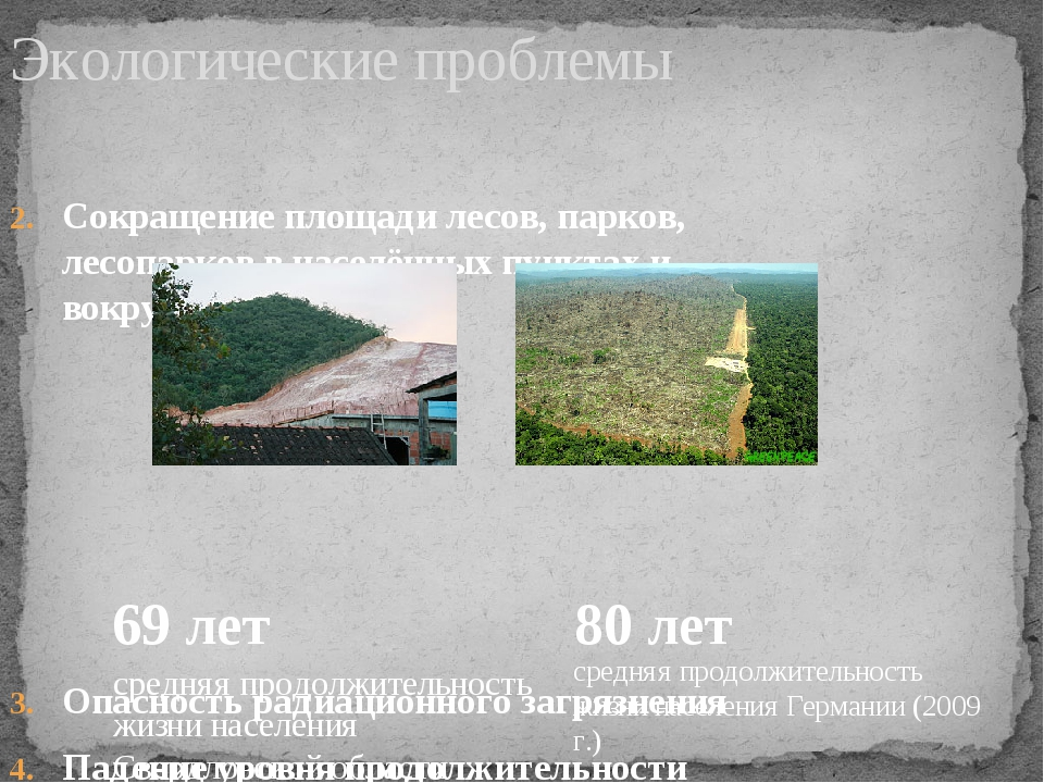 Сокращение площади лесов, парков, лесопарков в населённых пунктах и вокруг ни...