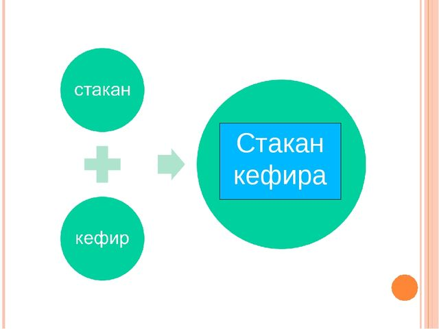 Стакан кефира