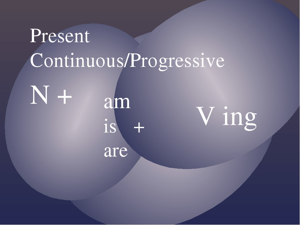 N + Present Continuous/Progressive am is+ are V ing