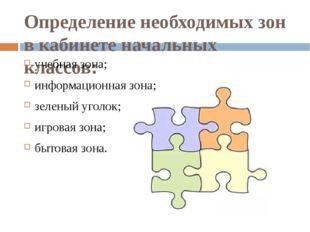 Определение необходимых зон в кабинете начальных классов: учебная зона; инфор