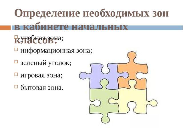 Определение необходимых зон в кабинете начальных классов: учебная зона; инфор...