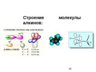 Строение молекулы алкинов: