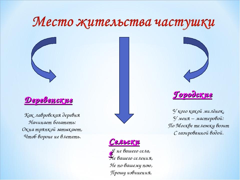 Деревенские Городские Сельские У кого какой милёнок, У меня – мастеровой: По...