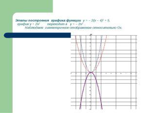 Этапы построения графика функции у = – 2(х – 4)2 + 5, график у = 2х2 переходи