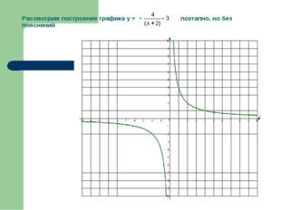 Рассмотрим построение графика у = поэтапно, но без пояснений