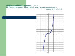 График кубической функции y = x3 Кубическая парабола, проходящая через начало