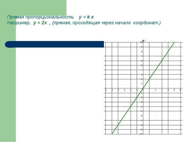 Прямая пропорциональность y = k x Например, у = 2х , (прямая, проходящая чере...