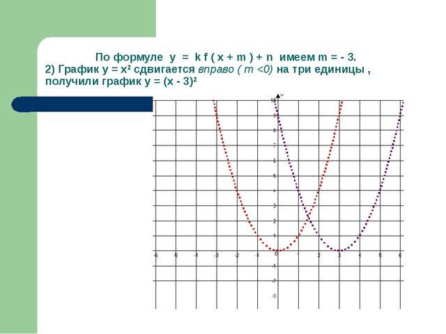 По формуле у = k f ( x + m ) + n имеем m = - 3. 2) График у = х2 сдвигается...
