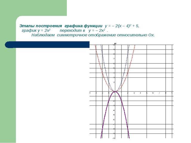 Этапы построения графика функции у = – 2(х – 4)2 + 5, график у = 2х2 переходи...