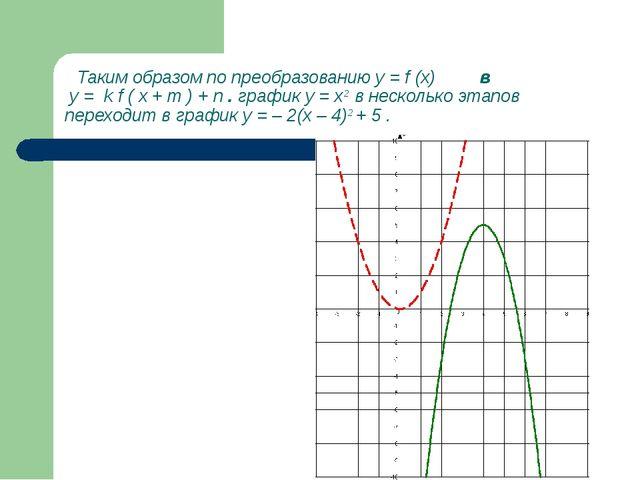 Таким образом по преобразованию у = f (x) в у = k f ( x + m ) + n . график у...