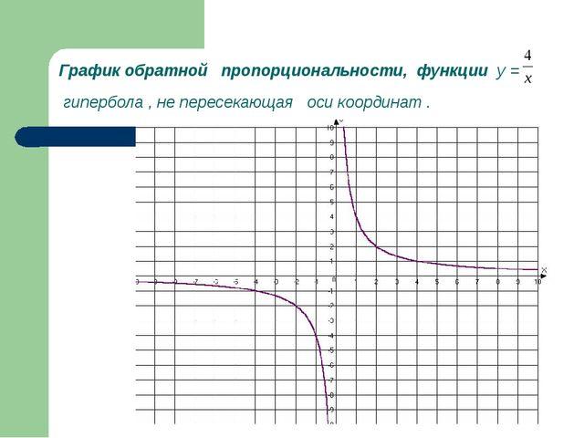 График обратной пропорциональности, функции у = гипербола , не пересекающая о...