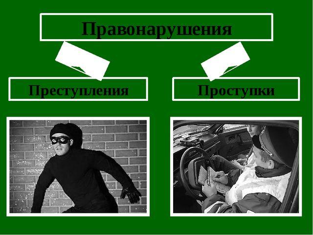 Правонарушения Преступления Проступки