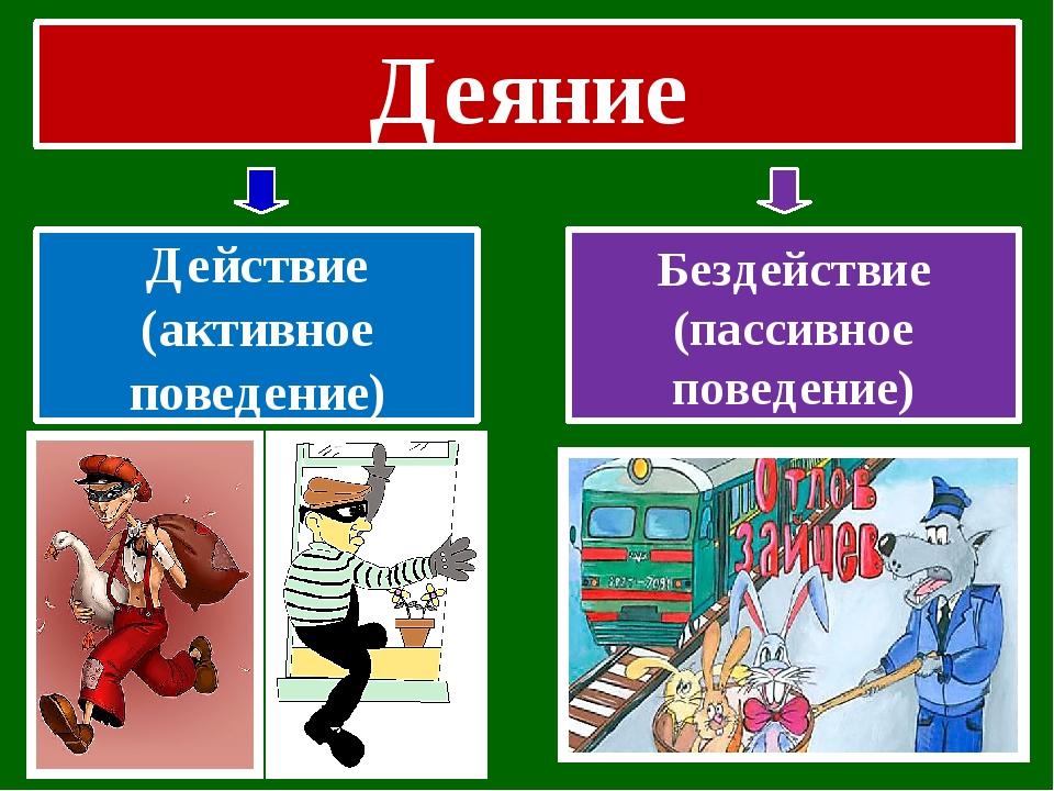 Деяние Действие (активное поведение) Бездействие (пассивное поведение)