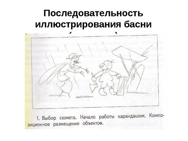 Последовательность иллюстрирования басни (акварель)