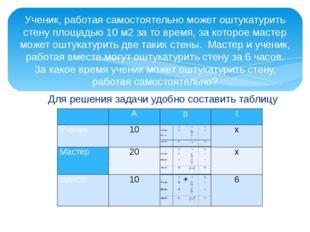 Для решения задачи удобно составить таблицу Ученик, работая самостоятельно м