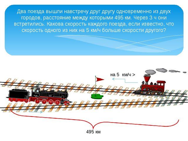 Два поезда вышли навстречу друг другу одновременно из двух городов, расстояни...