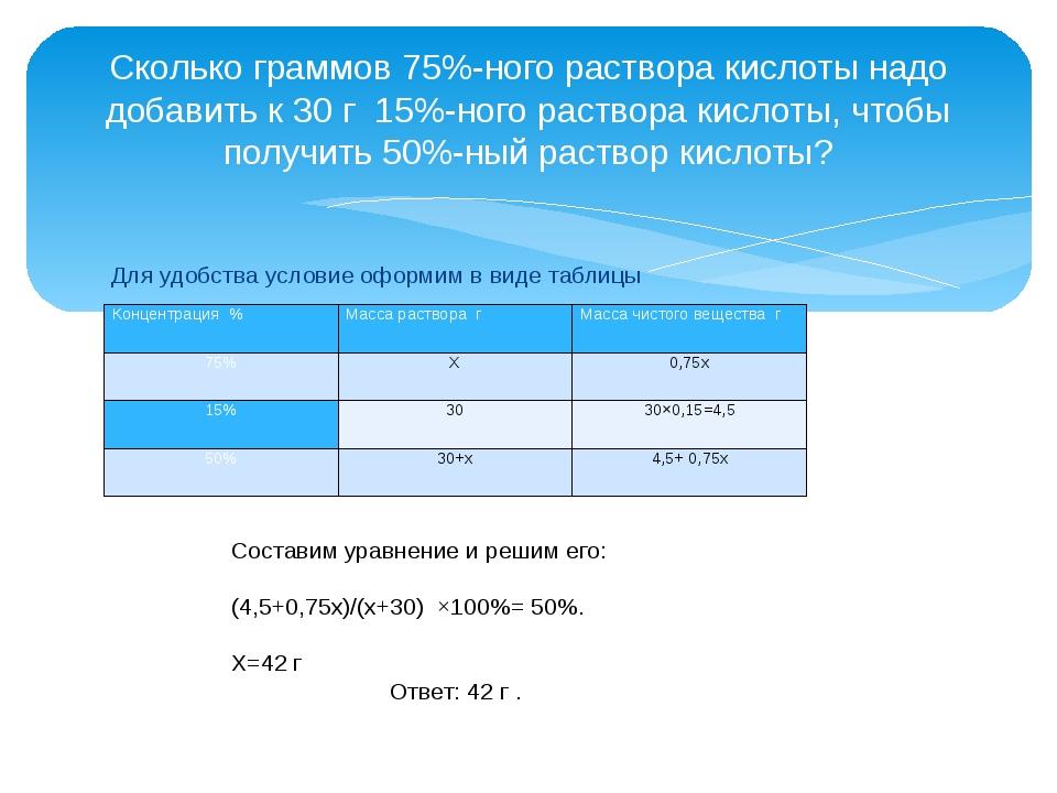 Для удобства условие оформим в виде таблицы  Сколько граммов 75%-ного раст...