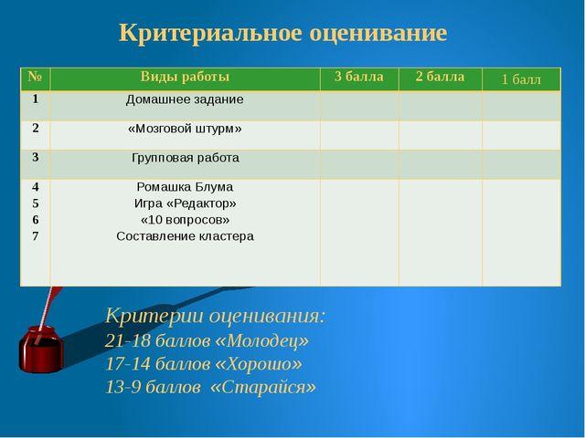 Критериальное оценивание Критерии оценивания: 21-18 баллов «Молодец» 17-14 б...