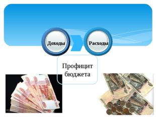 Профицит бюджета Доходы Расходы