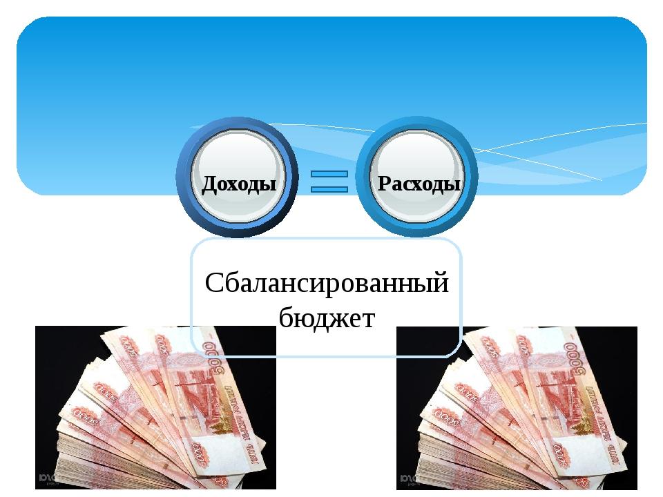 Сбалансированный бюджет Доходы Расходы